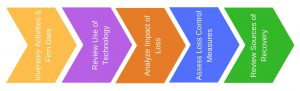 Inventory-Activities-AndFirm-Data-horizontal