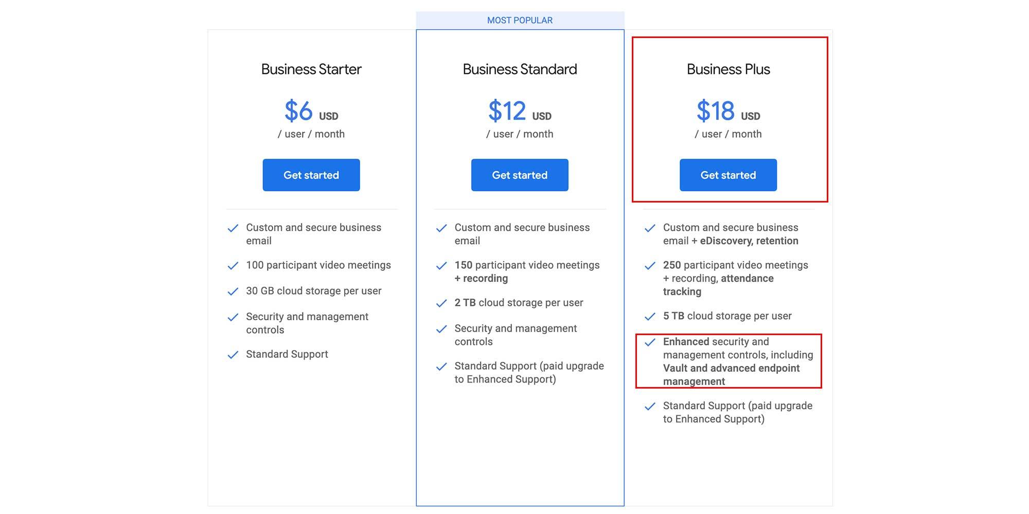 Google-WorkSpaces-Pricing